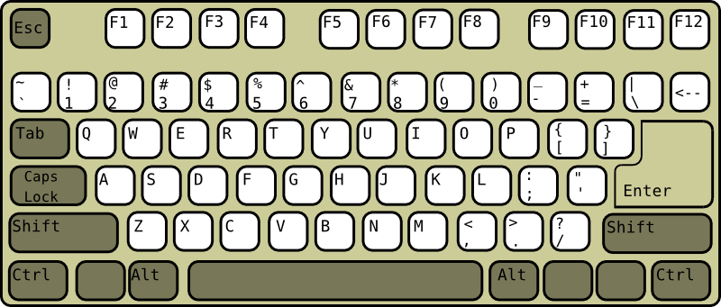 computer keyboard layout. Figure 13-1 US Keyboard Layout